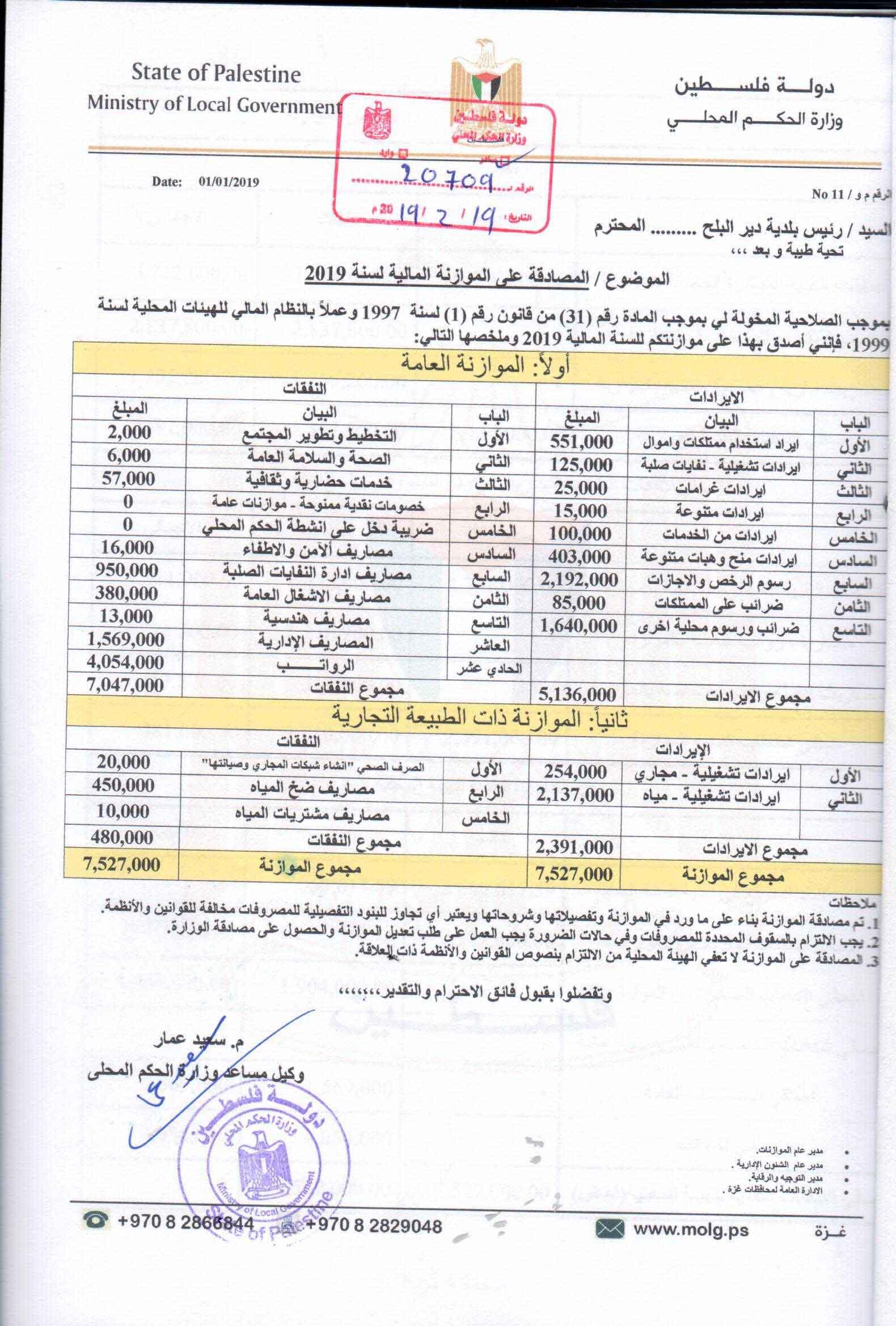 الموازنة المالية لسنة 2019لبلدية دير البلح، حيث تم المصادقة عليها من قبل وزارة الحكم المحلي